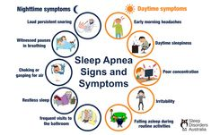 Sleep apnea occurs when the airway in the throat collapses during sleep reducing airfow or completely blocking the airway. There can be various reasons why a person may stop breathing in their sleep. Learn about the signs and symptoms of Sleep Apnea. Idiopathic Hypersomnia, Central Sleep Apnea, Failure To Thrive, Sleep Apnea Remedies, Restless Leg Syndrome, Developmental Delays, Mood Swings, Sleep Deprivation, Sleep Apnea