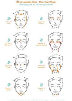 Massage facial - Bien appliquer sa crème hydratante