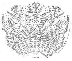 Beautiful dress crochet in yarn patterns | Crochet Patterns