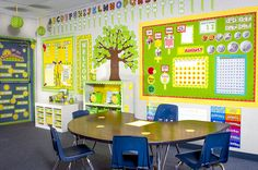 Welcome to the Happy Suns Classroom! What classroom theme will you be using for the next school year? Kindergarten Classroom Decor, Diy Classroom Decorations, Classroom Displays, Classroom Themes, Classroom Organization, Classroom Pictures, Class Displays, Classroom Teacher, Classroom Design