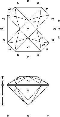 Faceting Design/Diagram: Garnet - Pyrope, Rhodolite, Almandine, Spessartite, Grossular, Demantoid, Tsavorite
