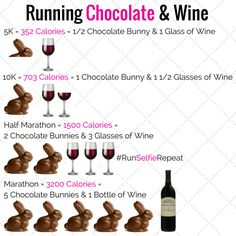 Running Chocolate and Wine