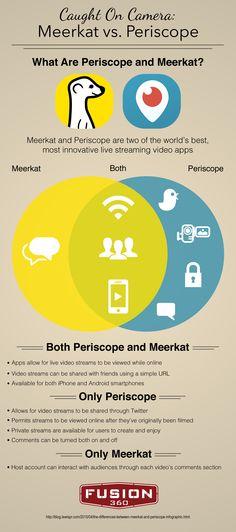 Caught On Camera: Meerkat vs. Periscope