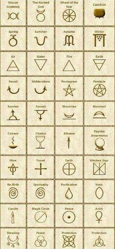 Witch Symbols Spirit Magick Pinterest Symbols Witch Symbols