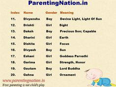 Ammco bus : Modern tamil stylish baby boy names with