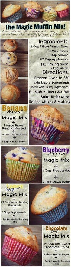 The Magic Muffin Mix! 1 Recipe for 4 Different Muffins! because, after all, a muffin is just a naked cupcake Köstliche Desserts, Delicious Desserts, Dessert Recipes, Yummy Food, Cupcake Recipes, Yummy Treats, Sweet Treats, Dinner Recipes, Think Food