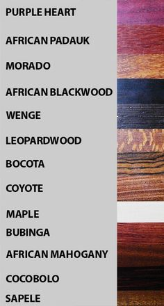 Variegated Tineo Is An Exotic Hardwood From South America