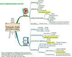 Mapa Mental de Português - Grafia de Datas e Horas