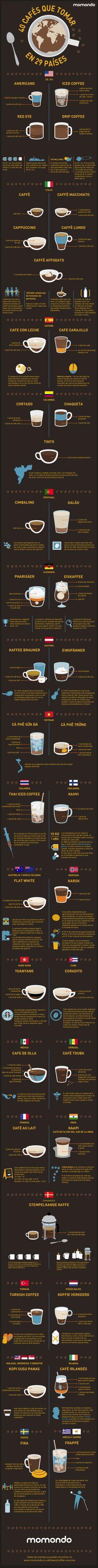 Cómo pedir café cuando vayas de viaje. 40 cafés que tomar, en 29 paises.