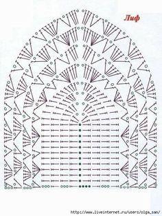 Resultado de imagem para esquemas de biquini em croche