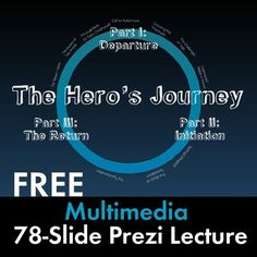 What do Harry Potter, Frodo, and Katniss Everdeen all have in common? All of their stories (and so many others) fit the classic storytelling pattern of a heroic journey, as established by famed scholar Joseph Campbell.   Using many of the steps of the heroic journey as chronicled by Campbell, this full-hour lecture will allow you to share a dynamic multimedia presentation with your students.
