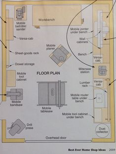 Setting Up A Woodworking Shop – Guidelines For Planning Your Shop Layout Woodworking Shop Layout, Woodworking Projects That Sell, Woodworking Workshop, Woodworking Plans, Woodworking Videos, Garage Workshop Plans, Workshop Layout, Garage Floor Plans, Workshop Ideas