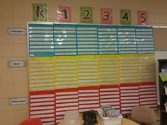 Just need the data!  See exactly where students are & will drive instruction/ appropriate groupings.