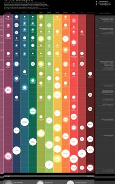 An Interactive Infographic Maps The Future Of Emerging Technology | Co.Exist | ideas + impact