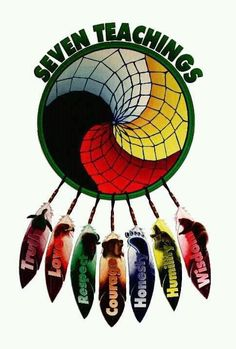 Seven Teachings: Truth, Love, Respect, Courage, Honesty, Humility, Wisdom