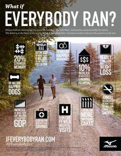 If EVERYBODY ran...