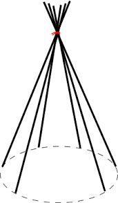 Картинки по запросу How to make a teepee
