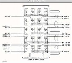 1994 jeep cherokee fuse box diagram jpeg http carimagescolay rh pinterest com 2006 jeep commander fuse box under hood diagram of 2006 jeep commander fuse box