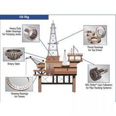 Slewing Bearings USA Inc tem todos os tipos Pipe Rack, Lama, Oil Rig, Mud, Bear, Delivery, Bombshells, Oil Platform, Bears