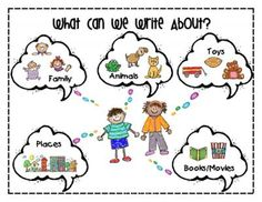 Writing+and+Science+Anchor+Charts+from+Kinder+Inspiration+on+TeachersNotebook.com+-++(5+pages)+