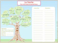 Me encanta escribir en español: La familia: Las relaciones de parentesco.
