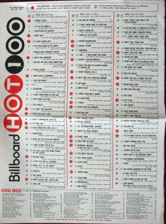 Top 100 Music Charts 1969 | in just seven weeks peaked at ...