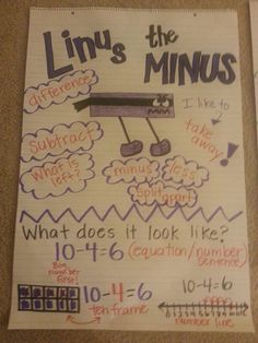 Linus the minus subtraction kindergarten, kindergarten anchor charts, subtraction games, math anchor charts Subtraction Kindergarten, Kindergarten Anchor Charts, Math Anchor Charts, Subtraction Games, Math Work, Fun Math, Math Activities, Classroom Charts, Math Classroom
