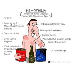And then there are the rare forms of hemophilia ~~ hemophilia C ~~