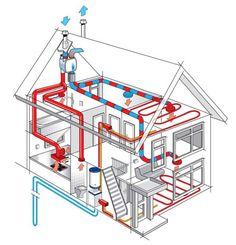 heat recovery ventilator diagram - Google Search