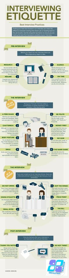Community Post: Interviewing Etiquette {infographic} // BuzzFeed Community