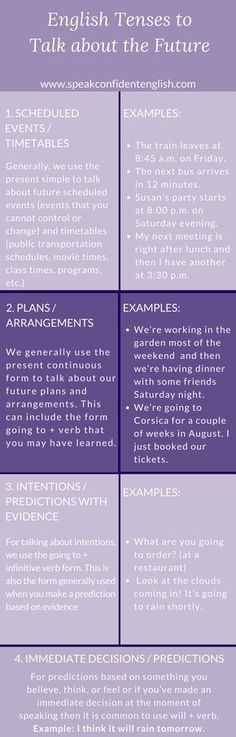 Learn all the different ways native speakers talk about the future in English + get practice in the online lesson at: http://www.speakconfidentenglish.com/future-tense-english/?utm_campaign=coschedule&utm_source=pinterest&utm_medium=Speak%20Confident%20English%20%7C%20English%20Fluency%20Trainer&utm_content=English%20Grammar%3A%20How%20We%20Really%20Talk%20About%20the%20Future%20in%20English