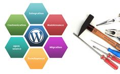 Wordpress Experts India, provides full range of Custom WordPress development services including  WordPress CMS development, Wordpress plugin development services, theme customization and maintenance services.