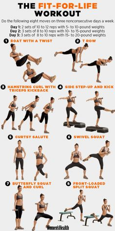 FIT for life workout