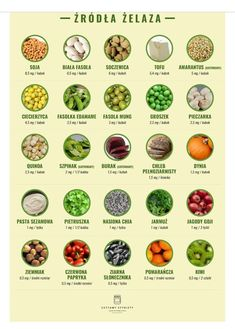 Home Recipes, Clean Recipes, Healthy Recipes, Health And Beauty, Meal Planning, Herbalism, Healthy Lifestyle, Edamame, Food And Drink