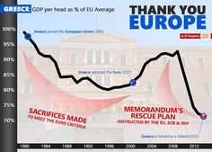 αλεπού του Ολύμπου: Ευχαριστούμε Ευρώπη! Μας έσωσες...!!!