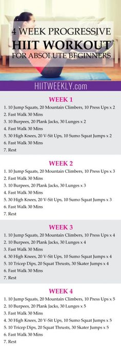 4 Week Home HIIT Workout For Absolute Beginners | HIITWEEKLY Circuit Training Workouts, Hiit Workout At Home, Home Exercise Routines, Best Cardio Workout, At Home Workouts, Week Workout, Workout Plans, Workout Routines, Workout Videos