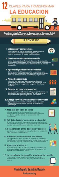 TransformandoEscuelas12ClavesCambio-Artículo-BlogGesvin