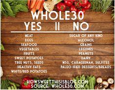 Whole 30 Meal Plan, Week 1