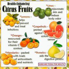 Surecare Foods for Health