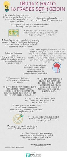 16 citas célebres de Seth Godin #infografia Seth Godin, Entrepreneur Quotes, Powerful Words, Tutorial, Personal Branding, Good To Know, Sentences, Coaching, Infographic