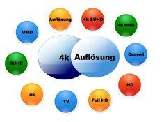 www.4kauflösung.de und alles mit dem Thema 4k Auflösung was sie wissen sollten