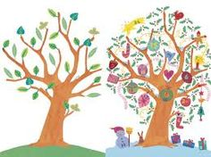 kukoo tree