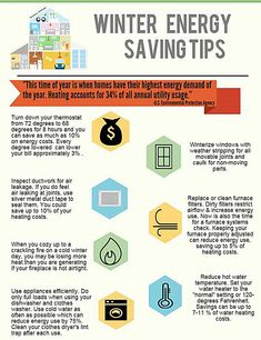 Cold Weather Funny, Air Conditioning Installation, Energy Saver, Info Graphics, Heating And Air Conditioning, Useful Life Hacks, High Energy, Start Up Business, Energy Efficiency