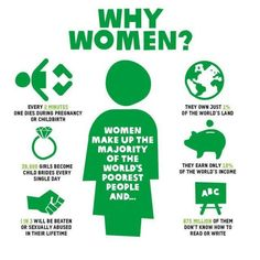 "Why women? ""Patriarchy kills women, children, and living ecosystems"" #feminism #sexism #patriarchy"