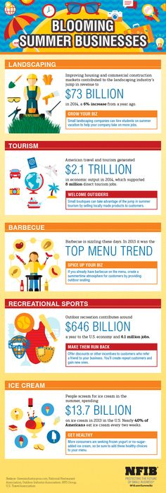 Infographic: Top Summer Businesses | NFIB