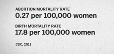 Abortion Mortality Rate: per women Birth Mortality Rate: per women Source: CDC, Mortality Rate, Birth, The 100, Gender, Politics, Women, Women's, Being A Mom, Woman