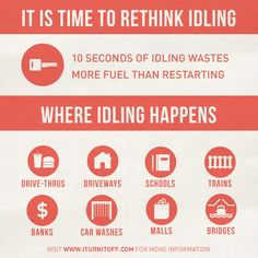 It is time to rethink idling!