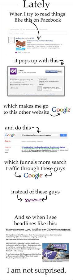 Facebook, Yahoo, Google.