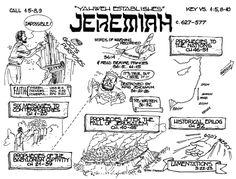 Zechariah the Prophet Summary | Prophet Jeremiah