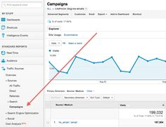 how to set up UTM tracking codes in Google Analytics
